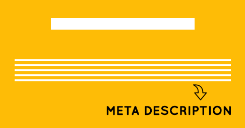 How to write Meta Description