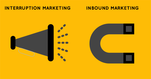 Interruption marketing vs Inbound marketing