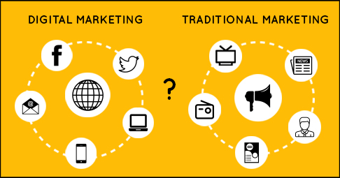 Digital or traditional marketing